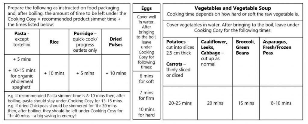 Instructions for using thee cooking cosy with timings